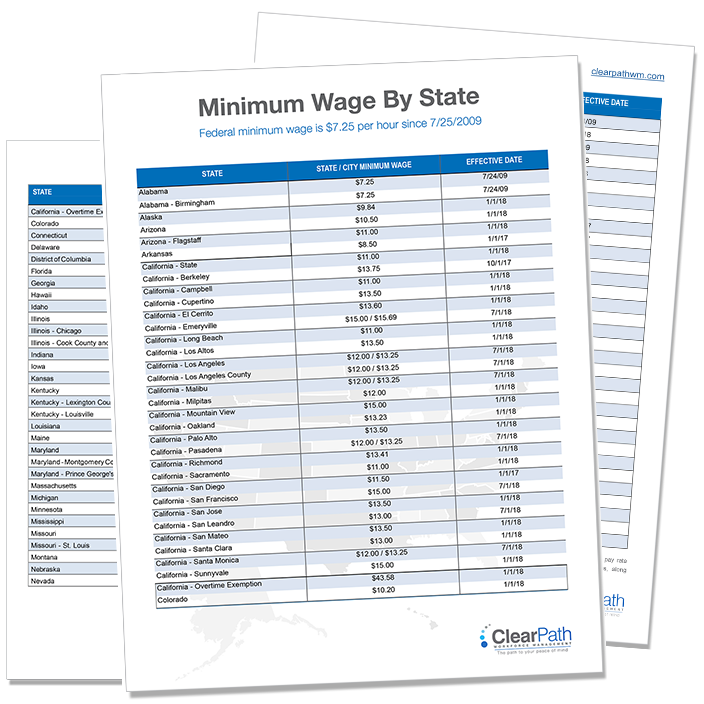 Minimum Wage Cheat Sheet